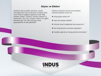 indus-gucler-ve-etkileri